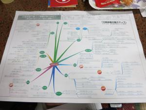川島の魅力マインドマップ